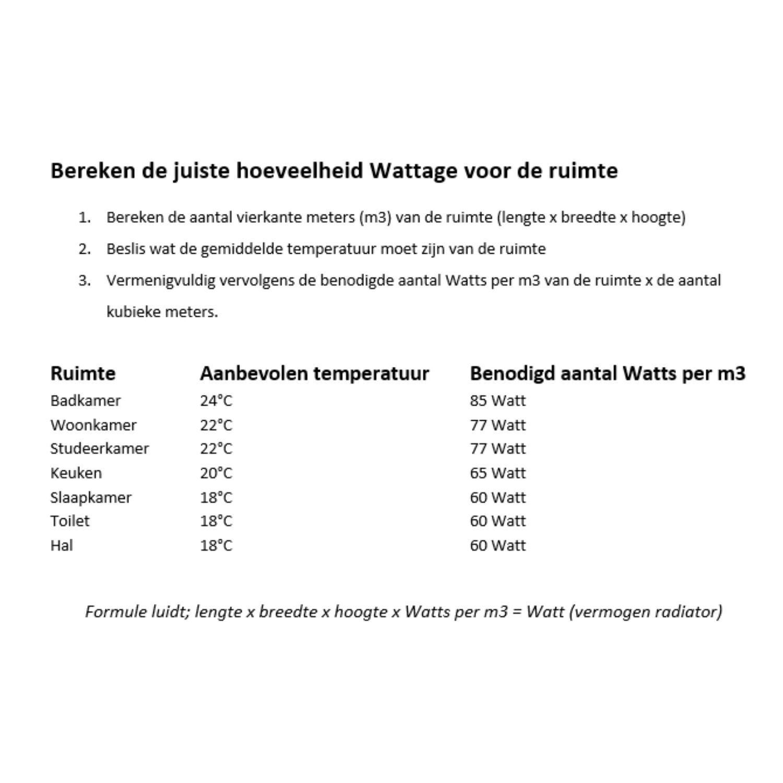 Radiator 150x50cm Onderaansluiting Grafiet | Tegeldepot.nl