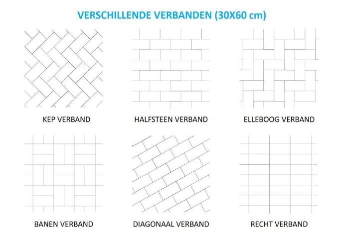 Vloertegel Rak Surface Copper Mat 30X60Cm  | Tegeldepot.nl