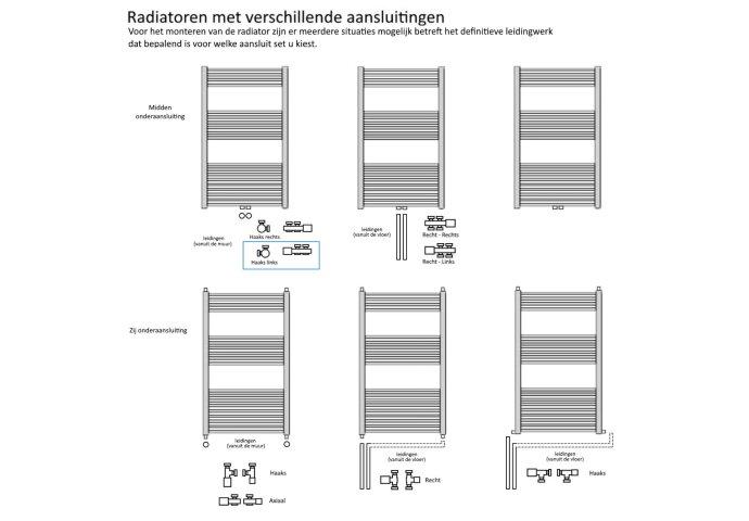 Radiator Onderblok Wiesbaden Haaks Chroom  | Tegeldepot.nl