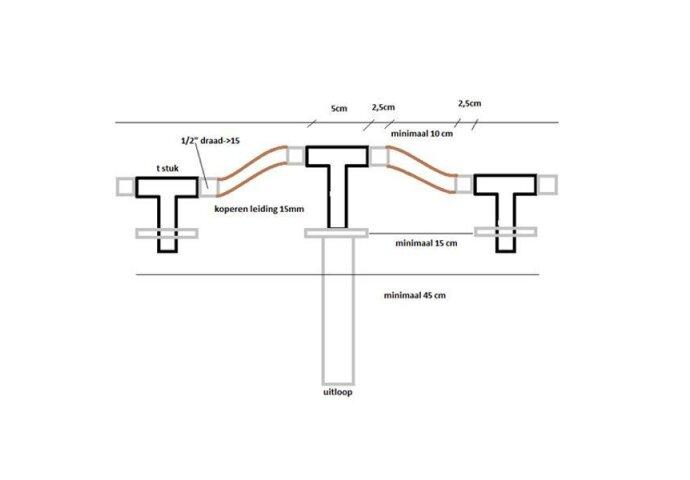 Cross Inbouw+ Afbouwdeel wastafelmengkraan 2-knops chroom