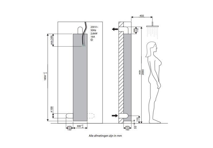 Sunshower Deluxe White UV en Infrarood Inbouwapparaat 32x187x16 cm Aluminium Mat Zwart