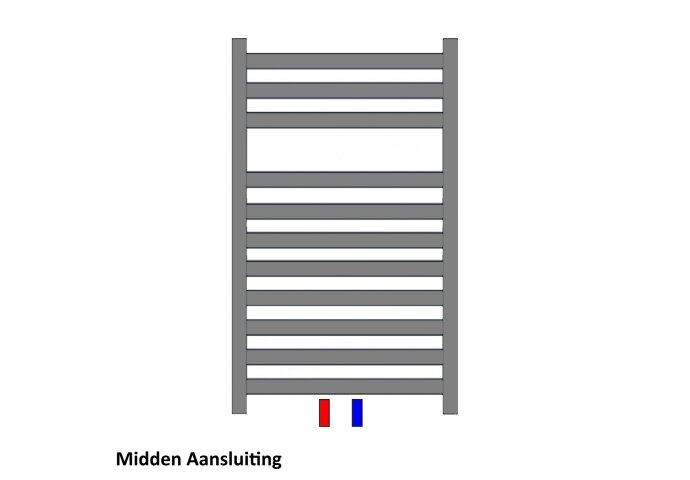 Designradiator Nile Gobi 170x50cm Wit (zij- of middenaansluiting)