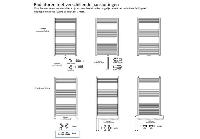 Radiator Aansluitset Wiesbaden Axiaal Chroom    Tegeldepot.nl