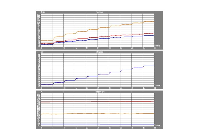 Opbouw Regendouche Salenzi Giro Thermostatisch 30cm en 3 standen Handdouche Gegalvaniseerd Zwart Chroom