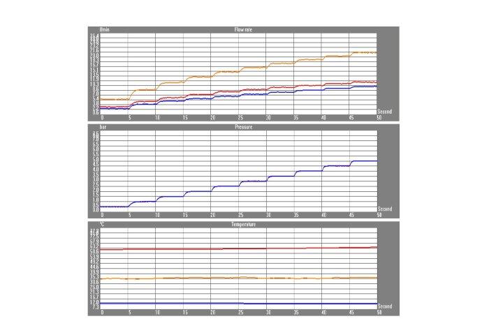 Opbouw Regendouche Salenzi Giro Thermostatisch 30cm en 3 standen Handdouche Gegalvaniseerd Geborsteld Messing Goud