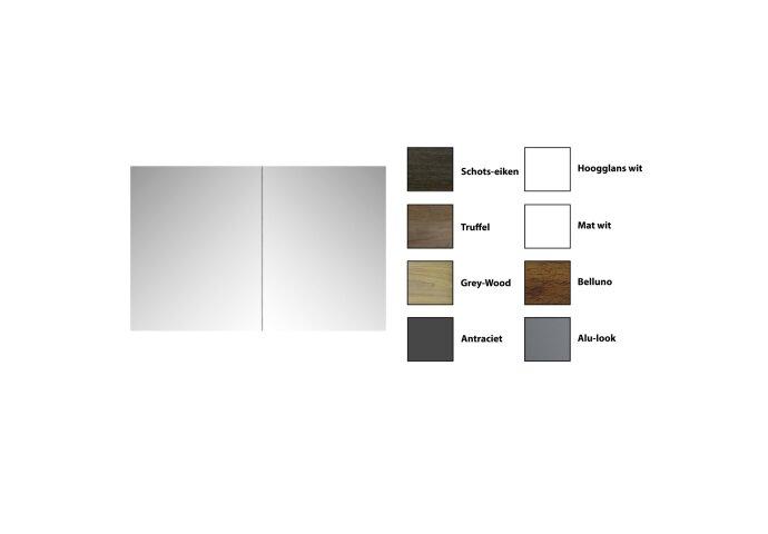 Spiegelkast Sanicare Qlassics (alle kleuren, alle maten)