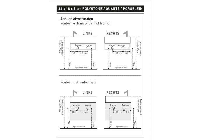 INK Versus Fontein Onderkast Universeel Links- of Rechts draaiend 36x18x27cm Noot
